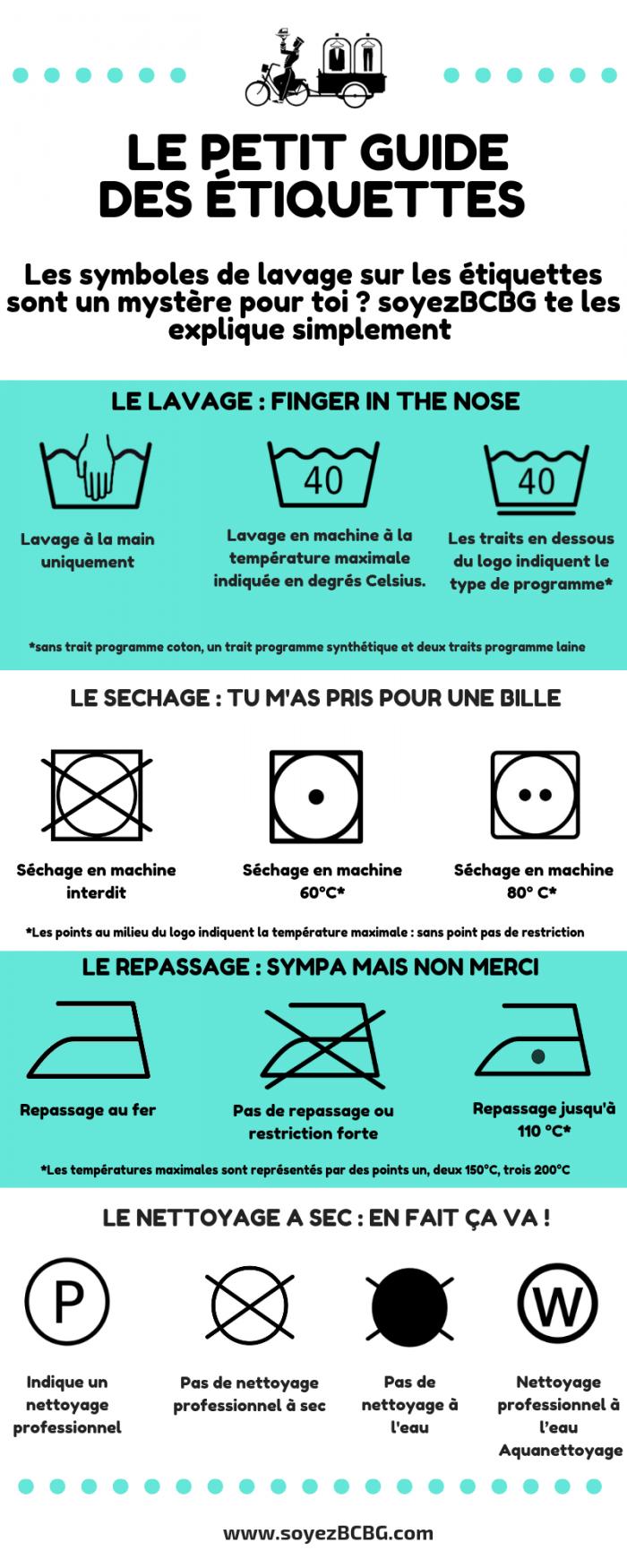 Symbole lavage : comment lire les étiquettes et décrypter les symboles de lavage